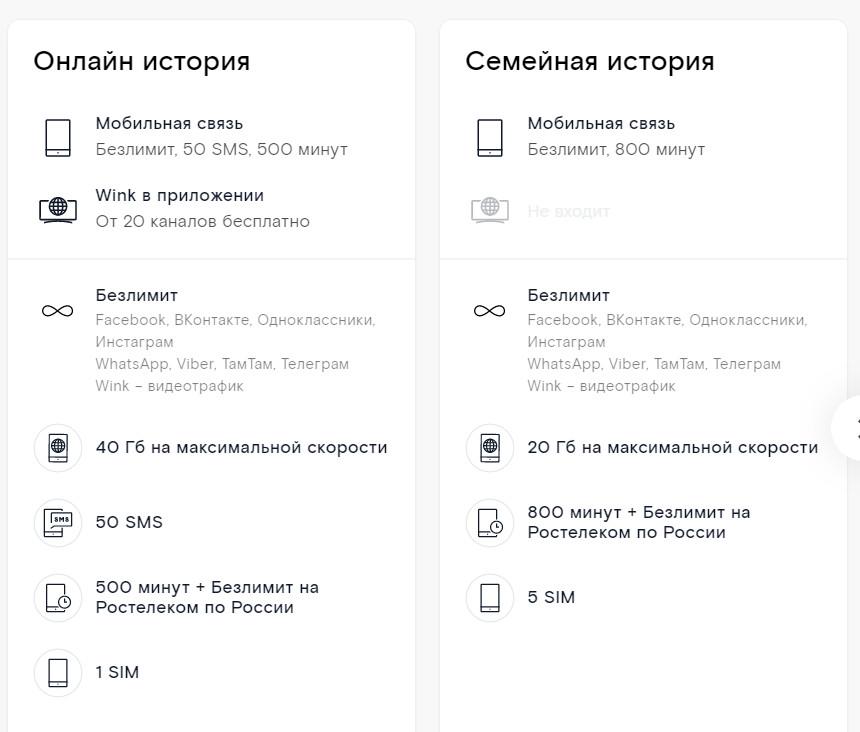 Тарифы мобильной связи Ростелеком 2021