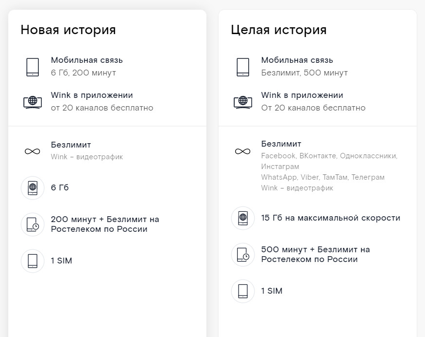 Тарифы мобильной связи Ростелеком