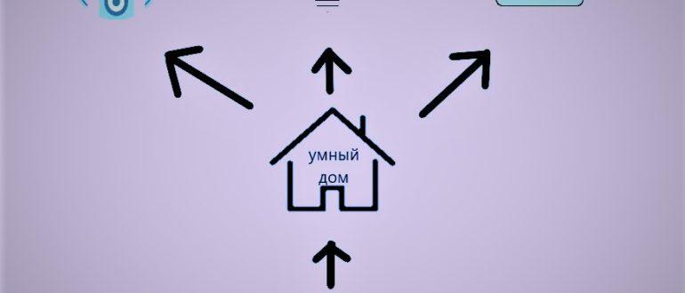 умный дом ростелеком