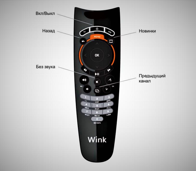 пульт управления к приставке Wink
